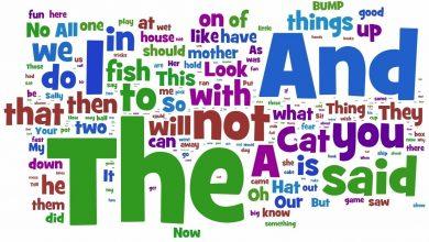 Kaç Tane İngilizce Kelime Bilmek Gerekir?