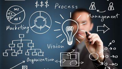 Mega İnovasyon™ ASİT™ Yaratıcı Düşünme Teknikleri