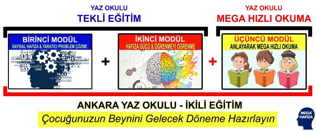 Mega Hafıza - Ankara Yaz Okulu