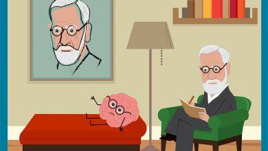 Photo of Sıgmund Freud Kimdir – Kişisel Gelişim