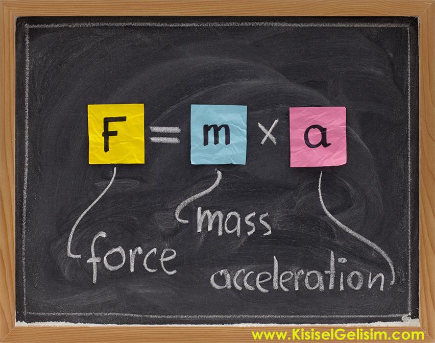 Newton Güç Formülü