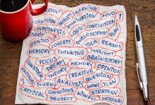 Kelime Hafızası