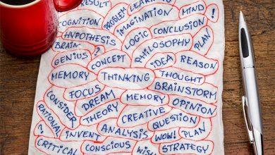 Photo of İngilizce Kelime Hafızası – İngilizce Kelimeleri Unutmamak İçin Ne Yapmalısınız?