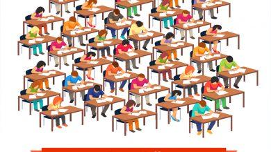 Photo of Sınav Motivasyonu – Sınavlara Hazırlanan Öğrenciler İçin!