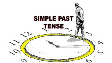 Photo of Mental Map of Simple Past Tense – Basit Geçmiş Zaman Zihin Haritası