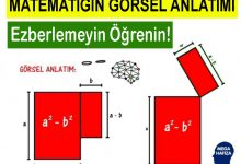 görsel zeka - matematik ve görsel öğrenme