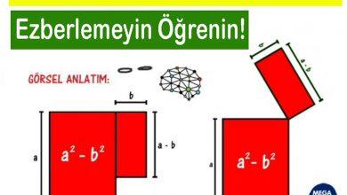 Photo of Görsel Zeka / Matematik ve Görsel Öğrenme – Ezberlemeyin Öğrenin!