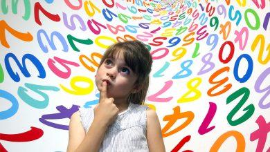 Photo of Diskalkuli / Matematik Öğrenme Güçlüğü – Çocuğunuz Matematikle mi Boğuşuyor?