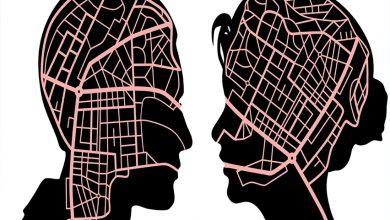 Zihin Haritası Tekniği