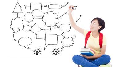 Öğrenciler Nasıl Bir Program Oluşturmalı_