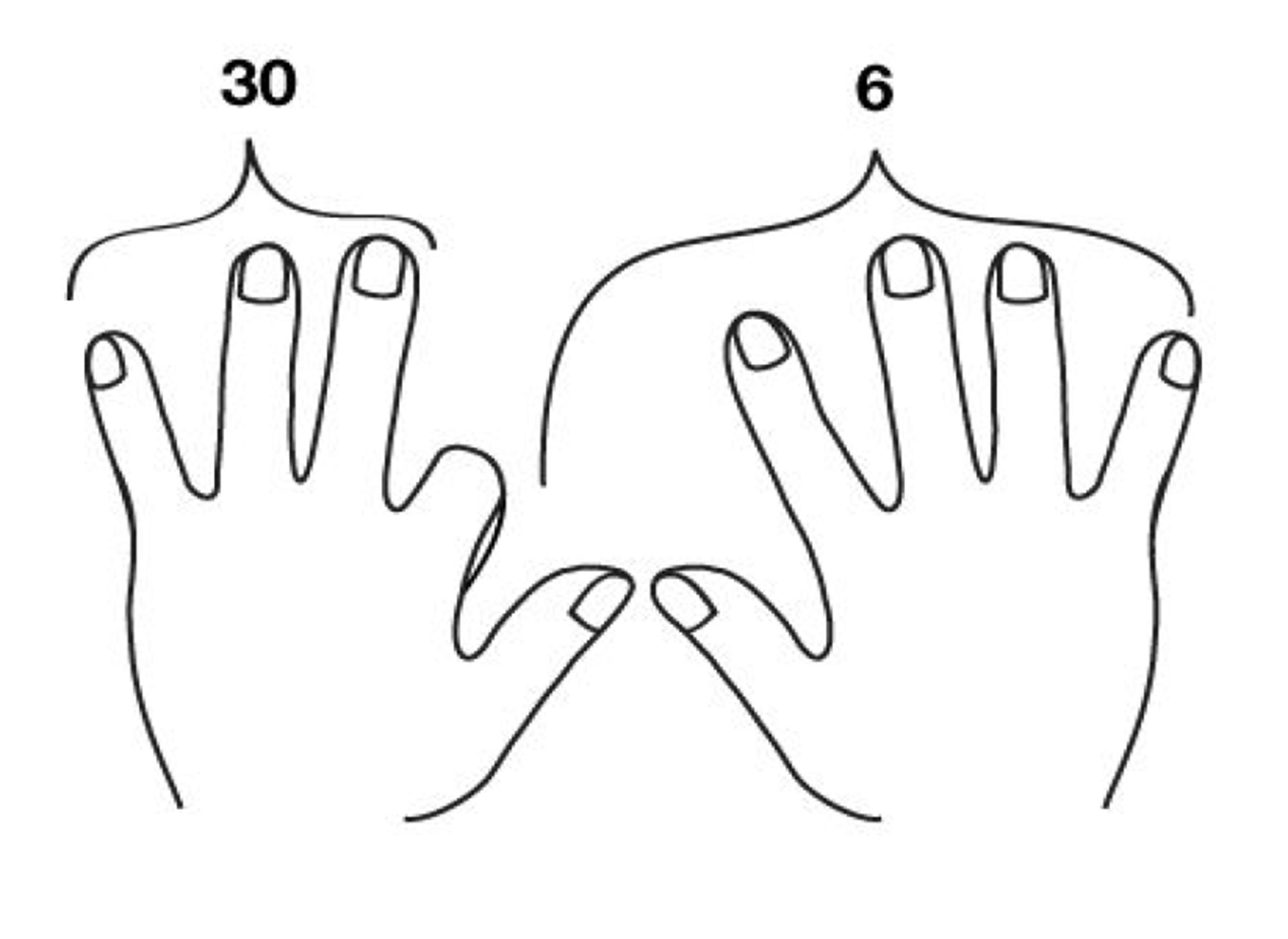 Parmaklarla kolay 9 çarpım tablosu