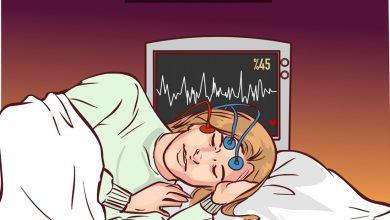 Uyku Evreleri / Uyku Döngüleri - REM Uykusu / NREM Uykusu